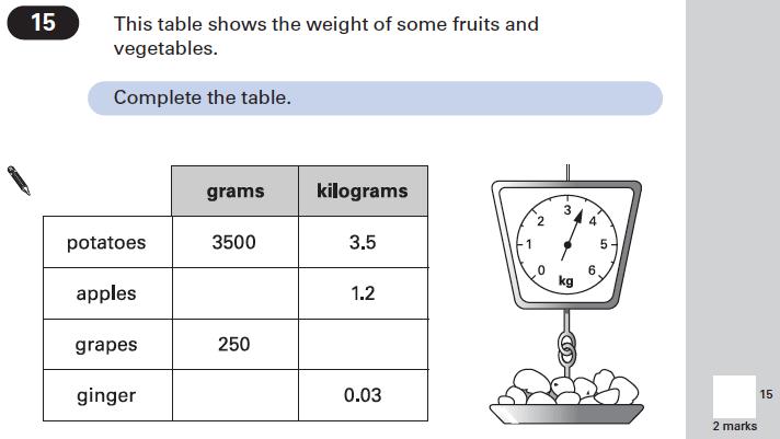 Question 15 Maths KS2 SATs Papers 2002 - Year 6 Sample Paper 1, Measurement, Unit Conversions