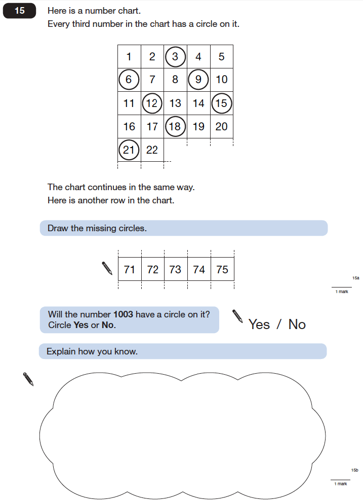 Question 15 Maths KS2 SATs Papers 2006 - Year 6 Sample Paper 1, Numbers, Multiples, Logical Problems