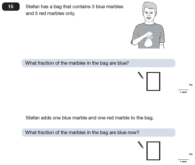 Question 15 Maths KS2 SATs Papers 2009 - Year 6 Sample Paper 2, Numbers, Fractions, Word Problems