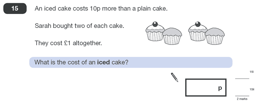 Question 15 Maths KS2 SATs Papers 2010 - Year 6 Exam Paper 1, Numbers, Word Problems, Algebra, Algebra Dependent Problems, Money