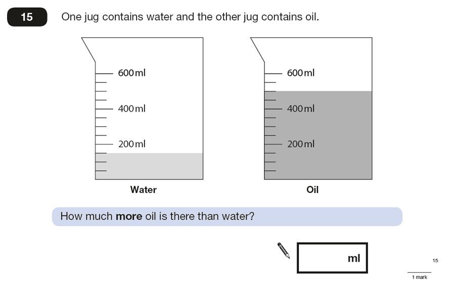 Question 15 Maths KS2 SATs Papers 2015 - Year 6 Past Paper 2, Numbers, Word Problems, Measurement, Scale reading