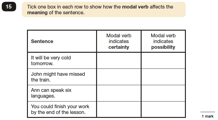 Question 15 SPaG KS2 SATs Papers 2016 - Year 6 English Exam Paper 1, Verb forms, tenses and consistency