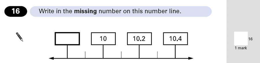 Question 16 Maths KS2 SATs Papers 2001 - Year 6 Practice Paper 2, Numbers, Decimals, Number Line