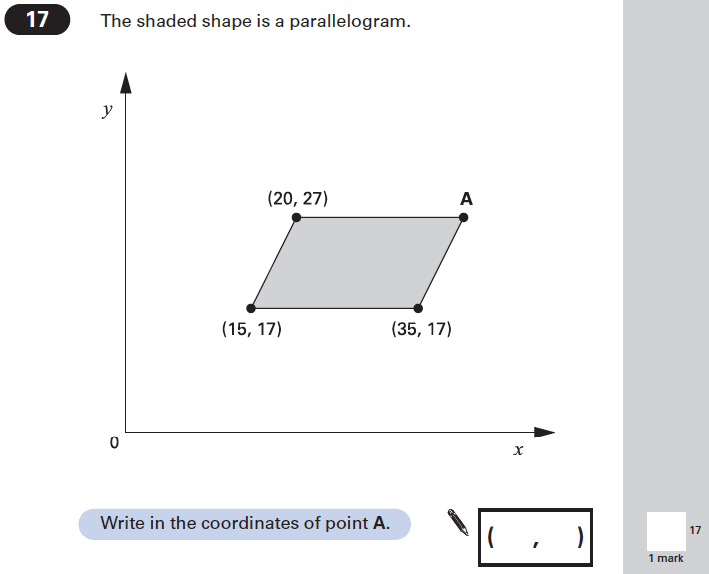 Question 17 Maths KS2 SATs Papers 2002 - Year 6 Exam Paper 1, Geometry, Polygons, Coordinates