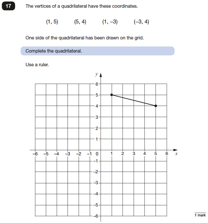 Question 17 Maths KS2 SATs Papers 2017 - Year 6 Past Paper 2 Reasoning, Geometry, Diagram drawing, 2D shapes, Coordinates