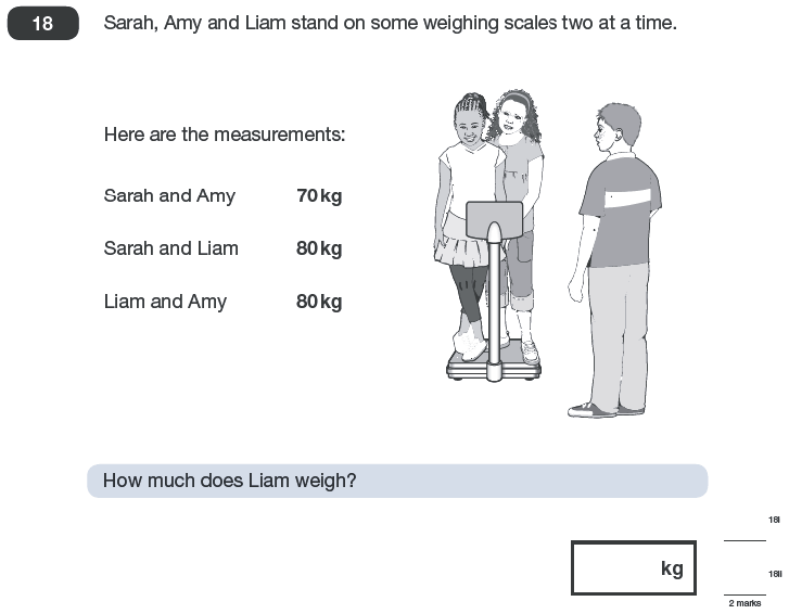Question 18 Maths KS2 SATs Papers 2010 - Year 6 Sample Paper 2, Numbers, Word Problems, Algebra, Simultaneous Equations