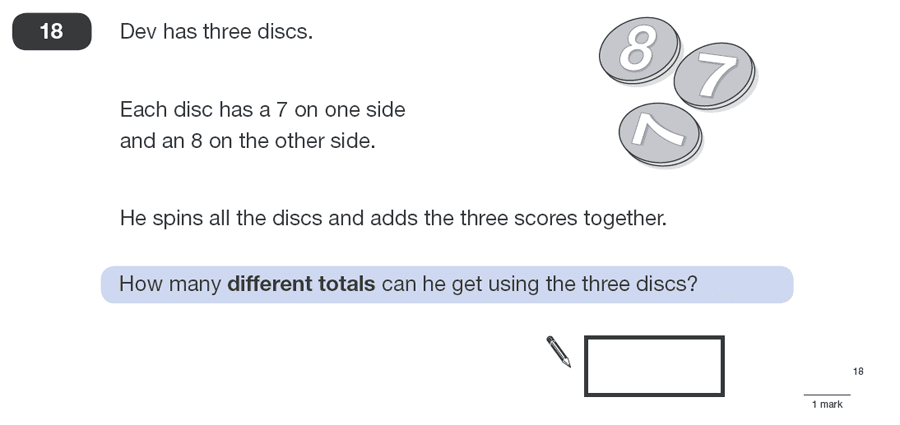 Question 18 Maths KS2 SATs Papers 2011 - Year 6 Sample Paper 1, Numbers, Word Problems, Logical Problems, Permutation & Combinations