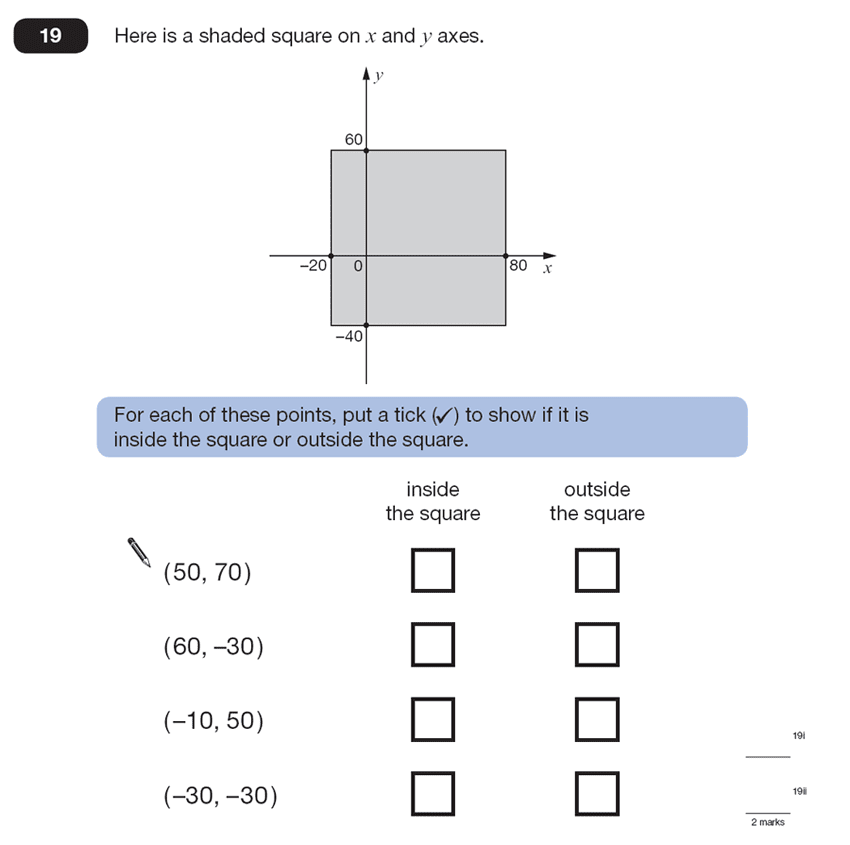 Question 19 Maths KS2 SATs Papers 2007 - Year 6 Exam Paper 1, Geometry, Coordinates, Square