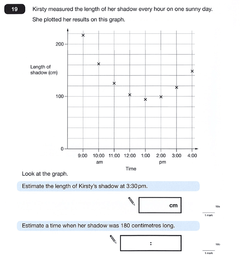 Question 19 Maths KS2 SATs Papers 2012 - Year 6 Practice Paper 2, Statistics, Graphs