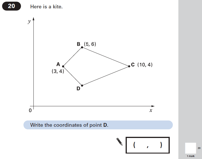 Question 20 Maths KS2 SATs Papers 2004 - Year 6 Past Paper 1, Geometry, Polygons, Coordinates