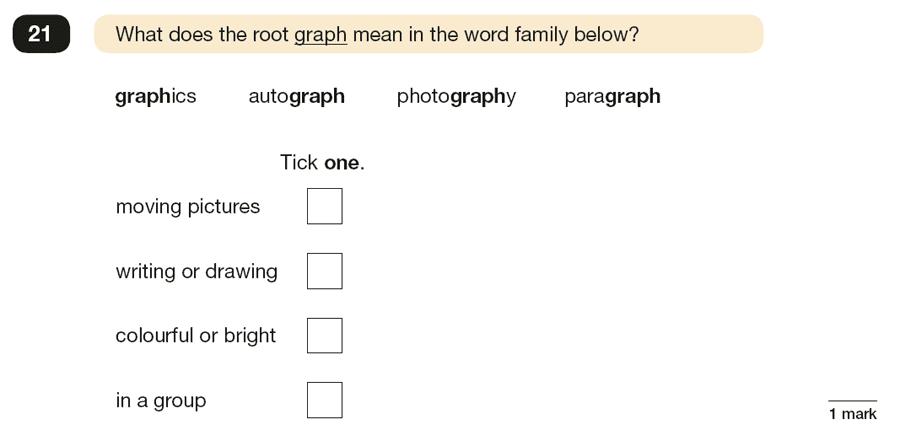 Question 21 SPaG KS2 SATs Papers 2016 - Year 6 English Practice Paper 1, Vocabulary