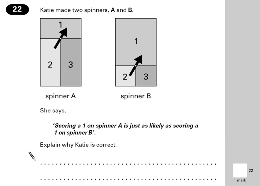 Question 22 Maths KS2 SATs Papers 2000 - Year 6 Past Paper 2, Geometry, Angles, Logical Problems, Probability