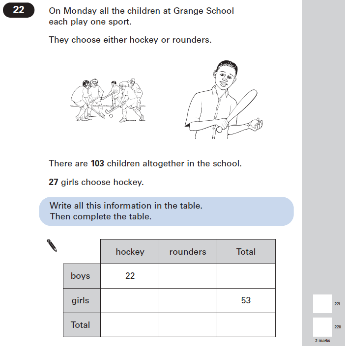 Question 22 Maths KS2 SATs Papers 2005 - Year 6 Past Paper 2, Numbers, Word Problems, Statistics, Tables