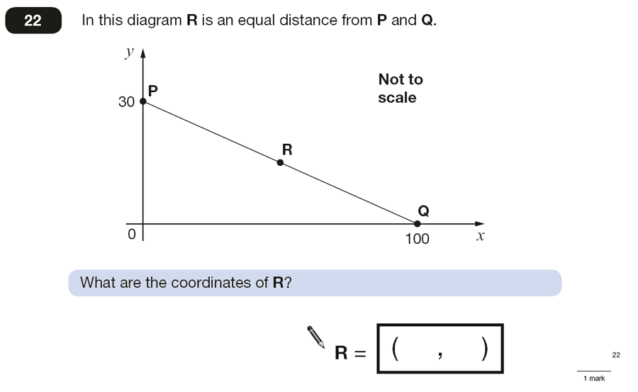 Question 22 Maths KS2 SATs Papers 2015 - Year 6 Sample Paper 2, Geometry, Coordinates