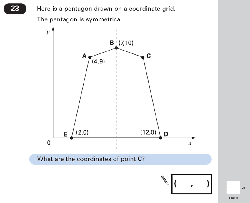 Question 23 Maths KS2 SATs Papers 2003 - Year 6 Sample Paper 1, Geometry, 2D shapes, Polygons, Coordinates