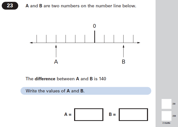 Question 23 Maths KS2 SATs Papers 2005 - Year 6 Sample Paper 1, Numbers, Number Line, Measurement, Scale reading