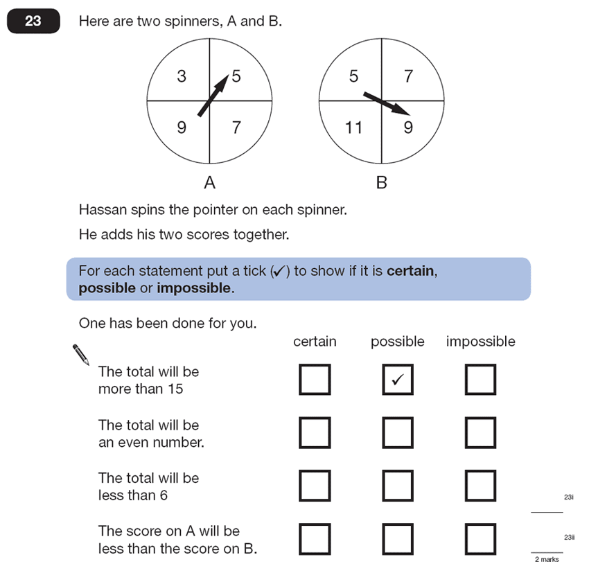Question 23 Maths KS2 SATs Papers 2007 - Year 6 Past Paper 1, Probability