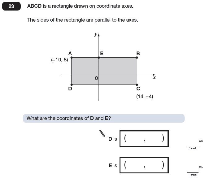 Question 23 Maths KS2 SATs Papers 2009 - Year 6 Sample Paper 1, Geometry, Coordinates, Rectangle, Logical Problems
