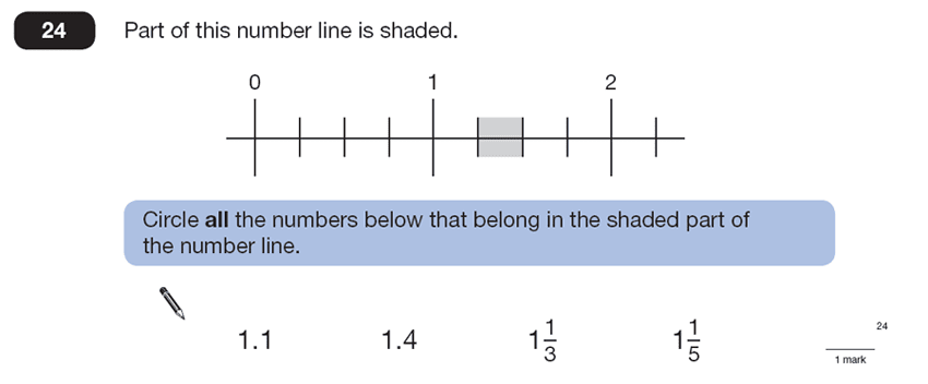 Question 24 Maths KS2 SATs Papers 2007 - Year 6 Sample Paper 1, Numbers, Decimals, Fractions