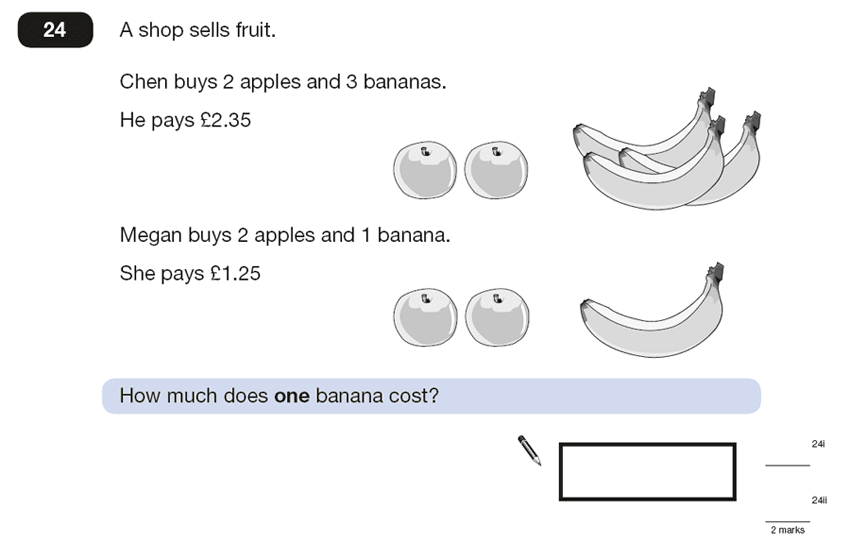 Question 24 Maths KS2 SATs Papers 2015 - Year 6 Past Paper 1, Numbers, Word Problems, Algebra, Simultaneous Equations, Money