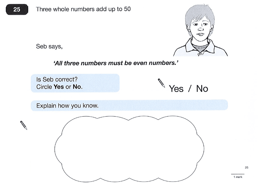 Question 25 Maths KS2 SATs Papers 2012 - Year 6 Past Paper 2, Numbers, Addition, Logical Problems