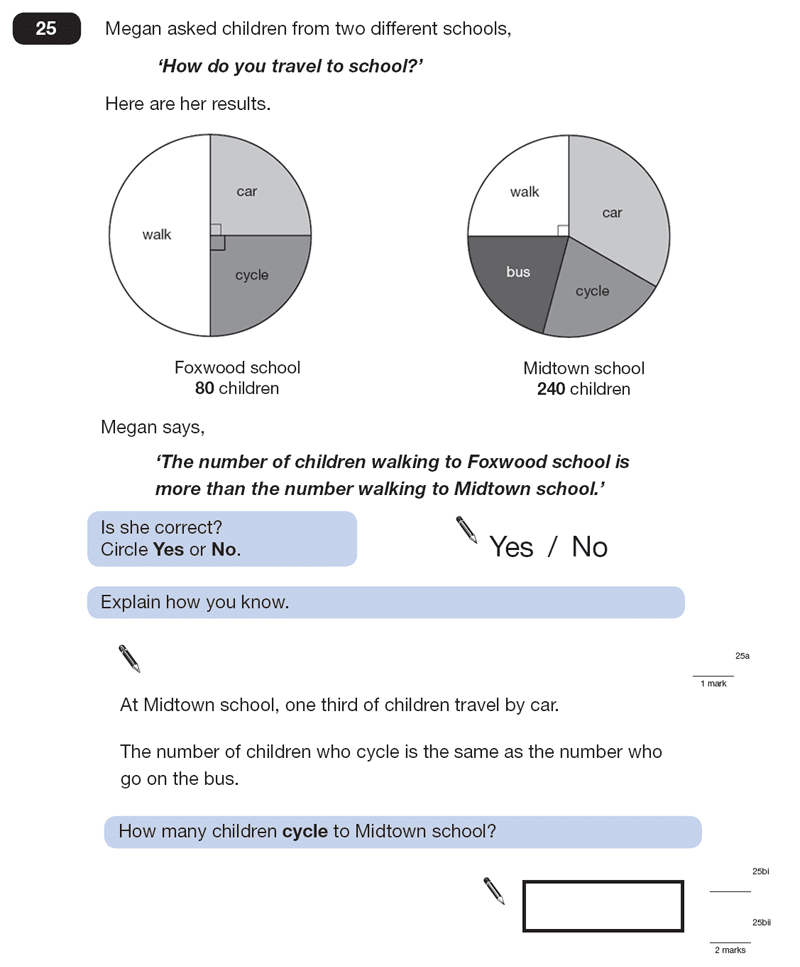 Question 25 Maths KS2 SATs Papers 2013 - Year 6 Past Paper 2, Statistics, Pie Chart