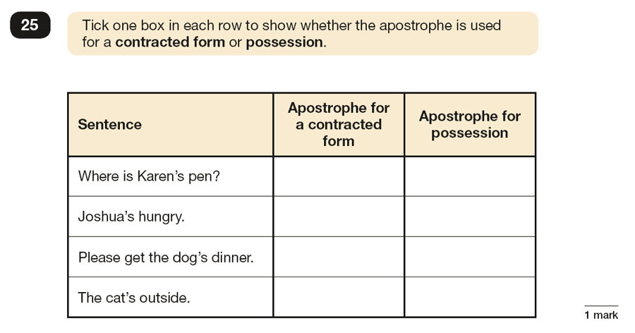Question 25 SPaG KS2 SATs Papers 2017 - Year 6 English Practice Paper 1, Punctuation