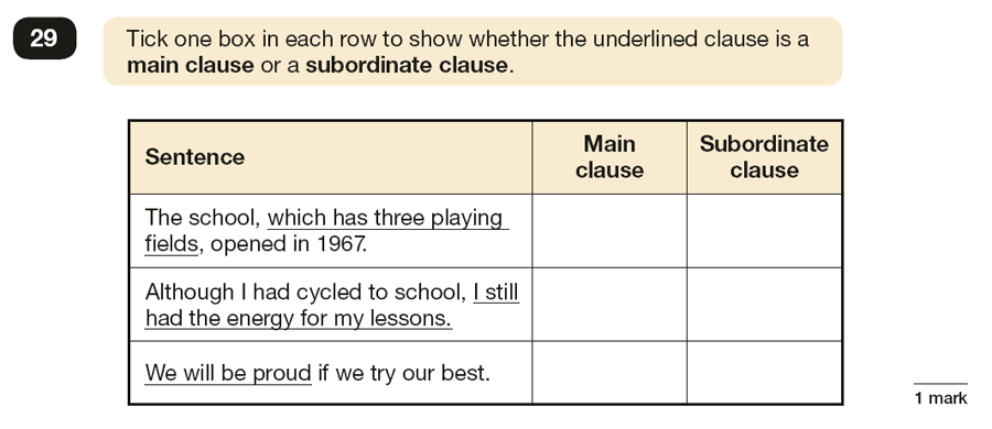 Question 29 SPaG KS2 SATs Papers 2016 - Year 6 English Practice Paper 1, Combining words, phrases and clauses