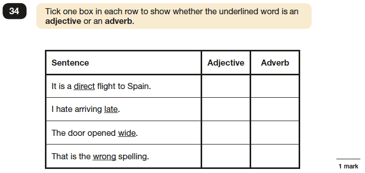 Question 34 SPaG KS2 SATs Papers 2016 - Year 6 English Test Paper 1, Grammatical terms / word classes