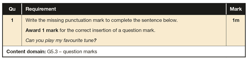Answer 01 SPaG KS1 SATs Papers 2016 - Year 2 English Sample Paper 2, Punctuation