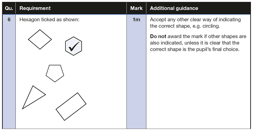 Answer 06 Maths KS1 SATs Papers 2016 - Year 2 Sample Paper 2 Reasoning, Geometry, 2D shapes, Properties of shapes