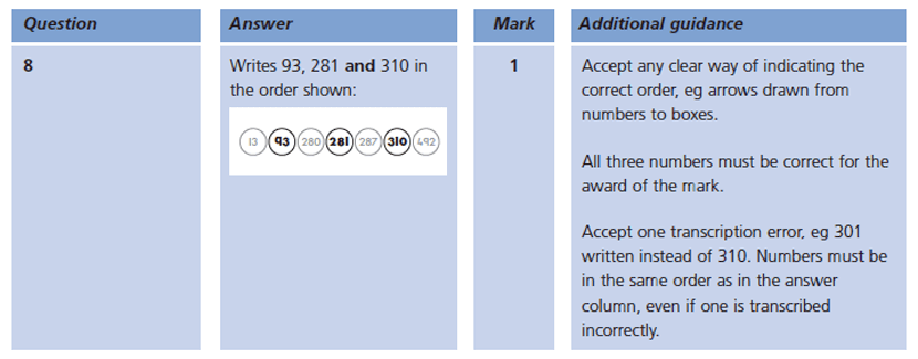 Answer 08 Maths KS1 SATs Papers 2004 - Year 2 Exam Paper 2, Numbers, Place value, Read and Write numbers, Counting forward, Order and Compare