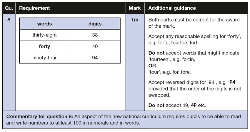 Answer 08 Maths KS1 SATs Papers 2016 - Year 2 Sample Paper 2 Reasoning, Numbers, Read and Write numbers