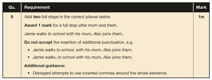 Answer 08 SPaG KS1 SATs Papers 2017 - Year 2 English Sample Paper 2, Punctuation