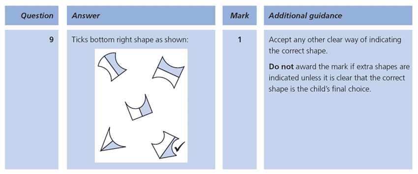 Answer 09 Maths KS1 SATs Papers 2009 - Year 2 Practice Paper 1, Fractions