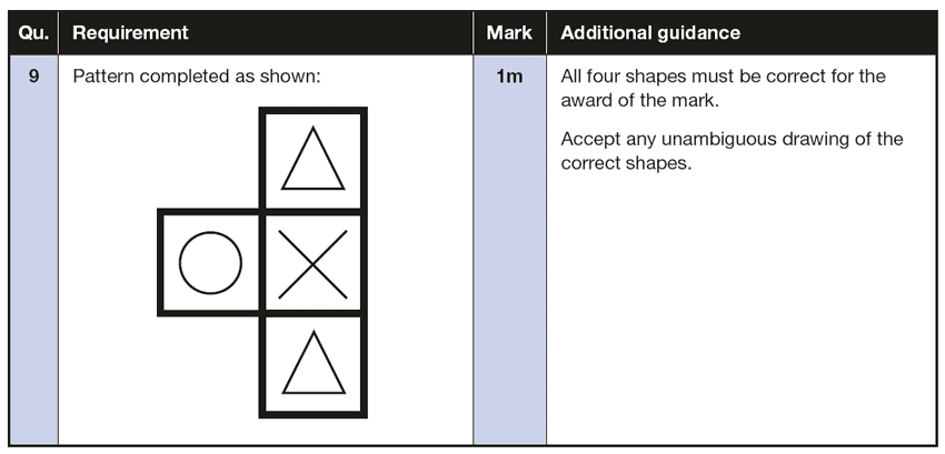 Answer 09 Maths KS1 SATs Papers 2016 - Year 2 Practice Paper 2 Reasoning, logical problems