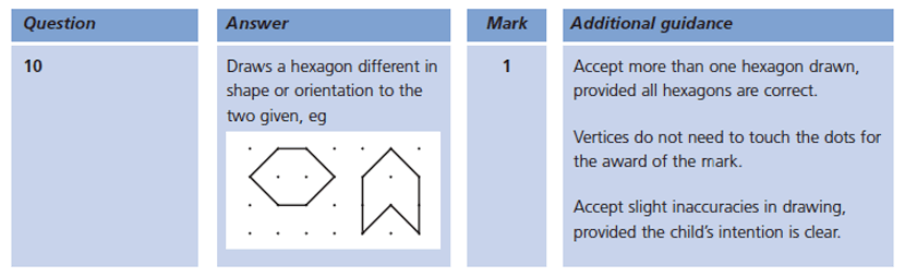 Answer 10 Maths KS1 SATs Papers 2004 - Year 2 Past Paper 2, Geometry, 2D shapes, Draw Shapes