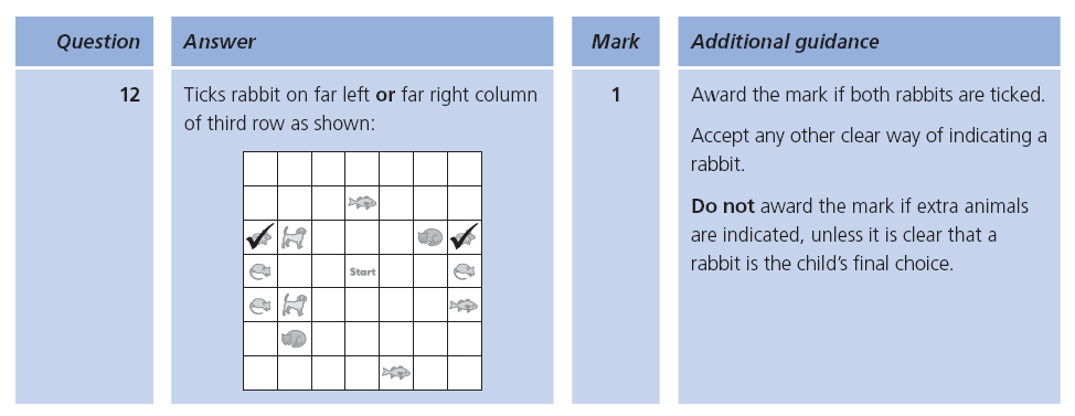 Answer 12 Maths KS1 SATs Papers 2009 - Year 2 Sample Paper 1, Geometry, Position and Direction