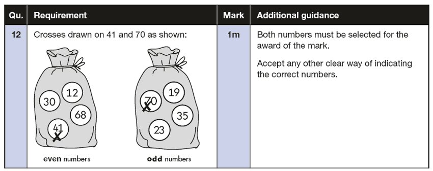 Answer 12 Maths KS1 SATs Papers 2016 - Year 2 Sample Paper 2 Reasoning, Numbers, Even and Odd