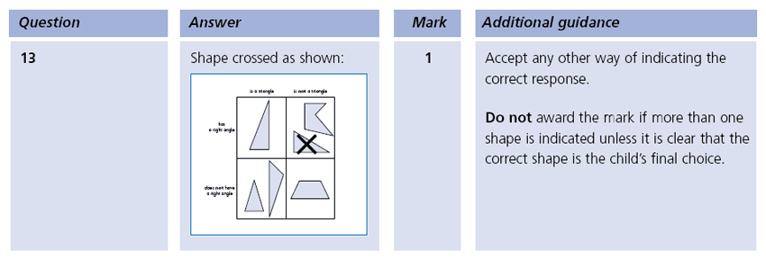 Answer 13 Maths KS1 SATs Papers 2003 - Year 2 Practice Paper 2, Geometry, 2D shapes, Properties of shapes