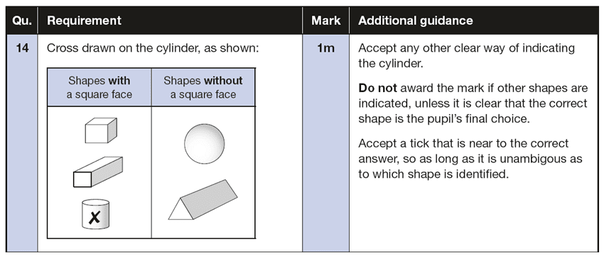 Answer 14 Maths KS1 SATs Papers 2016 - Year 2 Exam Paper 2 Reasoning, Geometry, 3D shapes, Properties of shapes