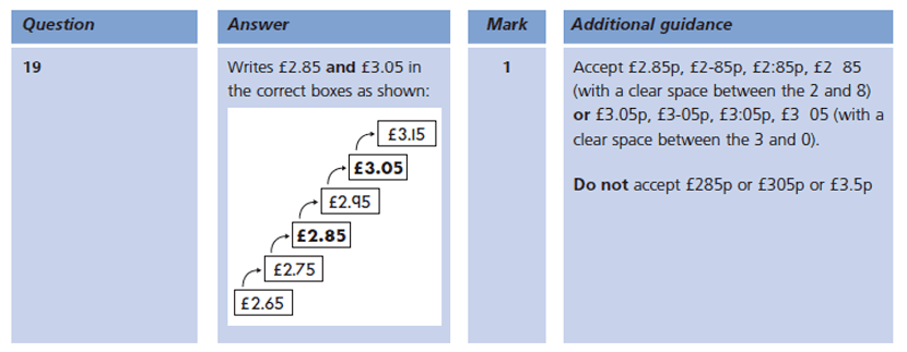 Answer 19 Maths KS1 SATs Papers 2004 - Year 2 Test Paper 2, Numbers, Counting backwards, Counting forward, Measurement, Money