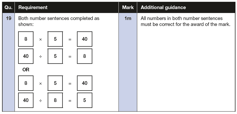 Answer 19 Maths KS1 SATs Papers 2018 - Year 2 Past Paper 2 Reasoning, Calculations, Multiplication, Division