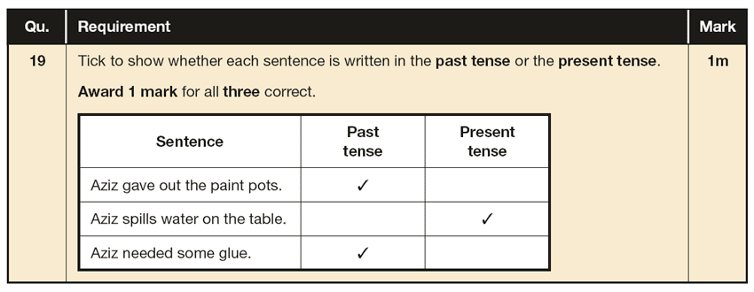 Answer 19 SPaG KS1 SATs Papers 2016 - Year 2 English Practice Paper 2, Verb tenses and consistency