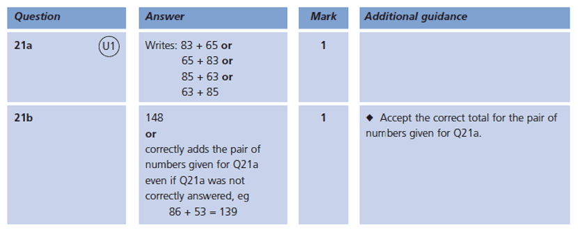 Answer 21 Maths KS1 SATs Papers 2004 - Year 2 Practice Paper 2, Numbers, Place value, Order and Compare, Calculations, Addition, Logical problems