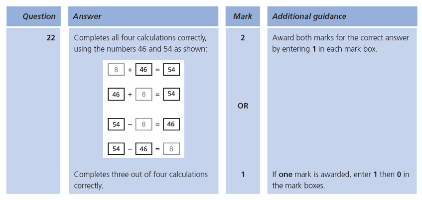 Answer 22 Maths KS1 SATs Papers 2009 - Year 2 Exam Paper 1, Calculations, Addition, Subtraction, logical problems