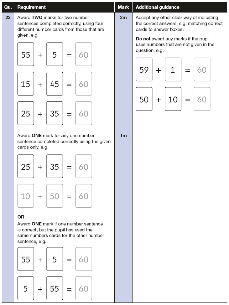 Answer 22 Maths KS1 SATs Papers 2018 - Year 2 Past Paper 2 Reasoning, Calculations, Addition