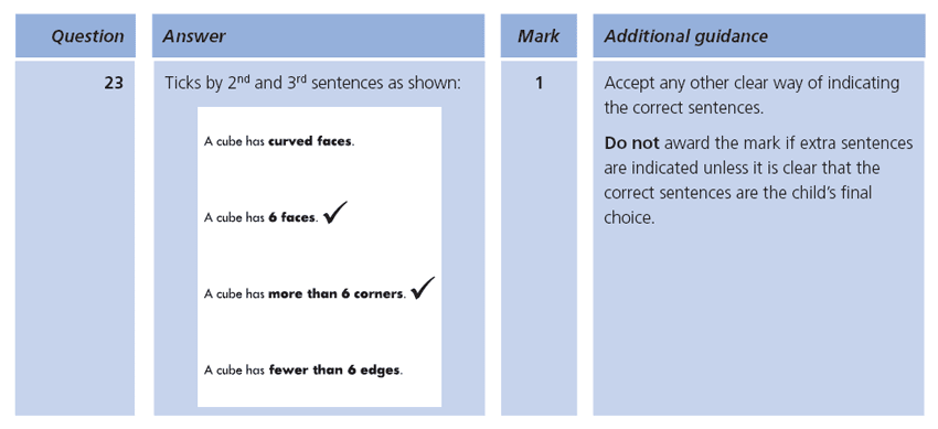 Answer 23 Maths KS1 SATs Papers 2009 - Year 2 Past Paper 1, Geometry, 3D shapes