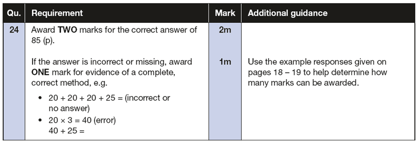 Answer 24 Maths KS1 SATs Papers 2018 - Year 2 Past Paper 2 Reasoning, Calculations, Addition, Multiplication, Word problems