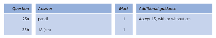 Answer 25 Maths KS1 SATs Papers 2009 - Year 2 Practice Paper 1, Measurement, Calculations, Subtraction, Division